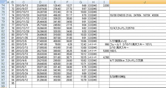200T燃費.jpg